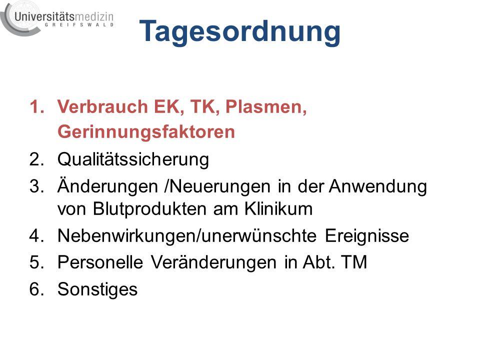 -12,5% Ohne MVZ HST, HGW, KH Grimmen, KFH