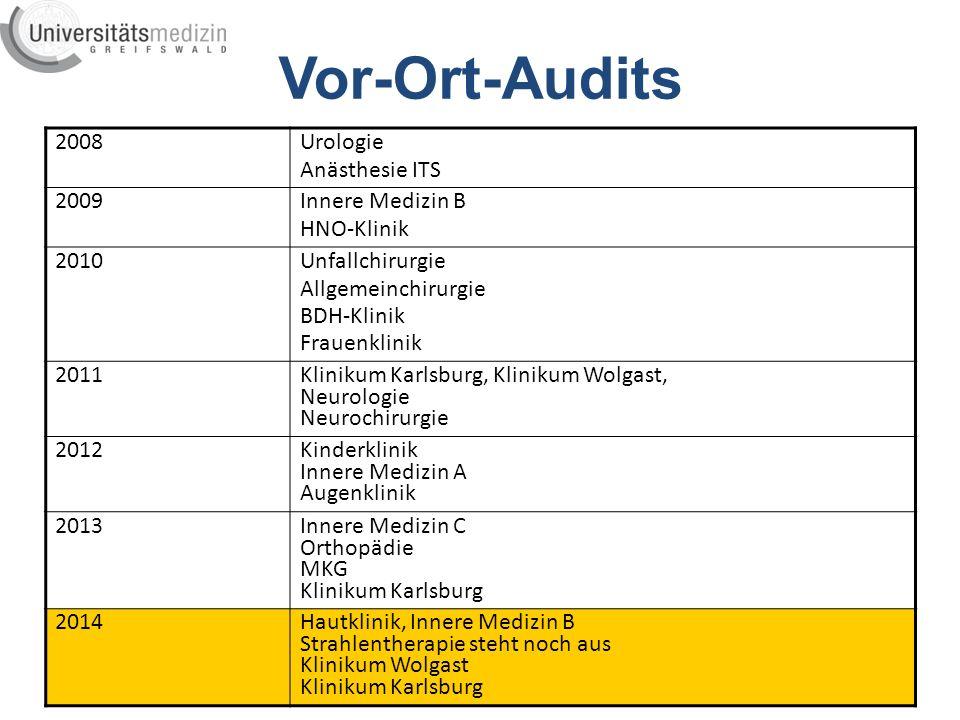 Notfallkisten Standort Karlsburg und ITS2 2 RhD-neg. Patienten 14 RhD-negative P. umgestellt
