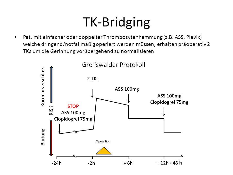 TK-Bridging und Kostenerstattung 201220132014 Bridging- Fälle 4756106 Mit Konsil223459 Ohne Konsil 252247 Bridging-Thrombozytenkonzentrate können gesondert abgerechnet werden, ABER NUR MIT KONSILEINTRAG: Sonderendgelt außerhalb DRG bei elektiven Operationen am Mo oder Di bis Do der Vorwoche ankündigen, damit sich die Blutbank vorbereiten kann