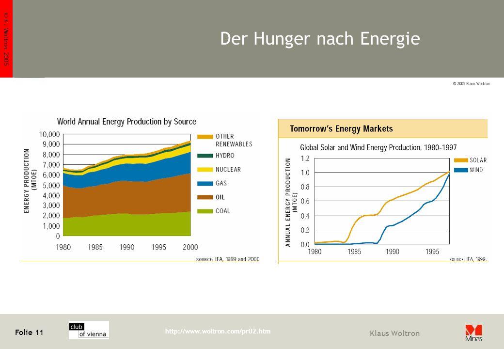 © K. Woltron 2005 Folie 11 http://www.woltron.com/pr02.htm Klaus Woltron Der Hunger nach Energie
