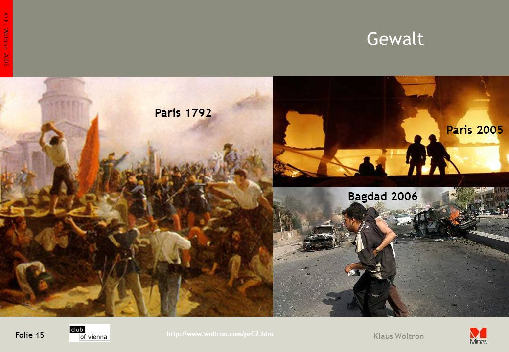 © K. Woltron 2005 Folie 15 http://www.woltron.com/pr02.htm Klaus Woltron Gewalt Paris 1792 Bagdad 2006 Paris 2005