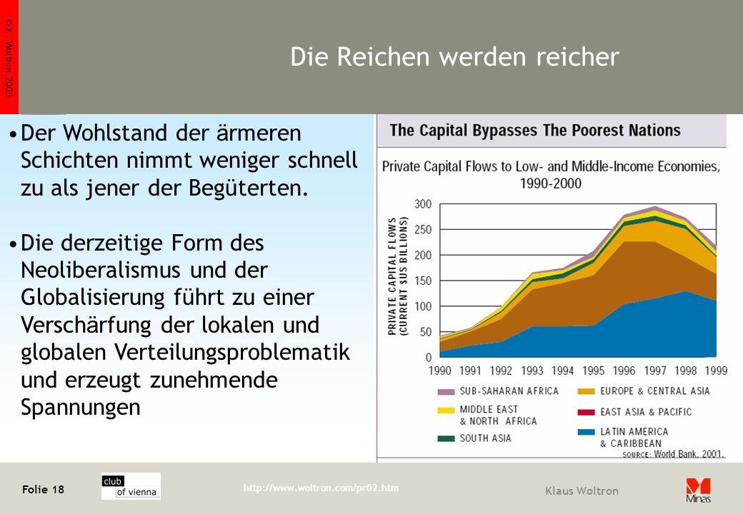© K. Woltron 2005 Folie 18 http://www.woltron.com/pr02.htm Klaus Woltron Die Reichen werden reicher Der Wohlstand der ä rmeren Schichten nimmt weniger