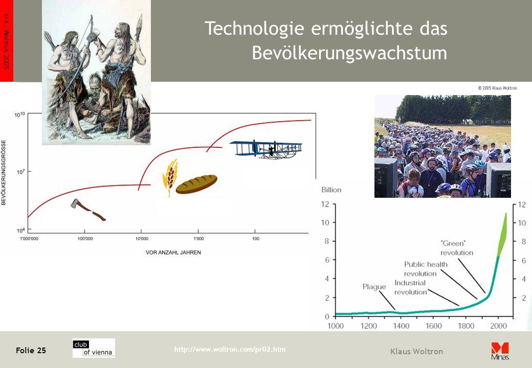 © K. Woltron 2005 Folie 25 http://www.woltron.com/pr02.htm Klaus Woltron Technologie ermöglichte das Bevölkerungswachstum