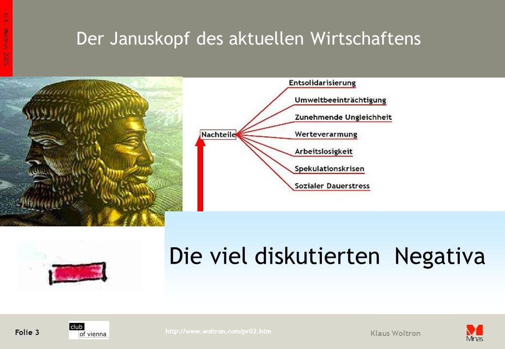 © K. Woltron 2005 Folie 3 http://www.woltron.com/pr02.htm Klaus Woltron Der Januskopf des aktuellen Wirtschaftens Die viel diskutierten Negativa