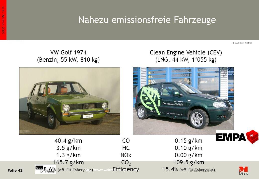 © K. Woltron 2005 Folie 42 http://www.woltron.com/pr02.htm Klaus Woltron Nahezu emissionsfreie Fahrzeuge Clean Engine Vehicle (CEV) (LNG, 44 kW, 1'055