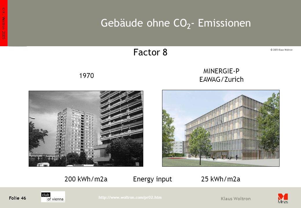 © K. Woltron 2005 Folie 46 http://www.woltron.com/pr02.htm Klaus Woltron Gebäude ohne CO 2 - Emissionen 1970 MINERGIE-P EAWAG/Zurich Factor 8 200 kWh/