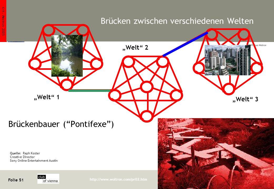 """© K. Woltron 2005 Folie 51 http://www.woltron.com/pr02.htm Klaus Woltron Brücken zwischen verschiedenen Welten Brückenbauer (""""Pontifexe"""") """"Welt"""" 1 """"We"""