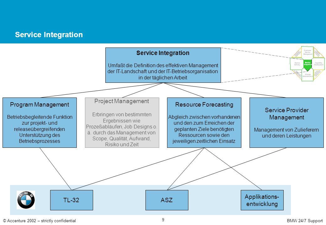 BMW 24/7 Support© Accenture 2002 – strictly confidential 9 Service Integration Umfaßt die Definition des effektiven Management der IT-Landschaft und d