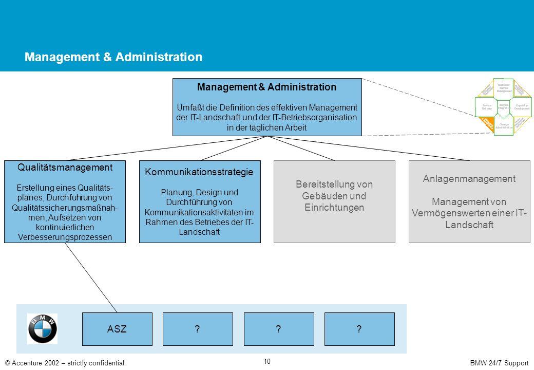 BMW 24/7 Support© Accenture 2002 – strictly confidential 10 Management & Administration Umfaßt die Definition des effektiven Management der IT-Landsch