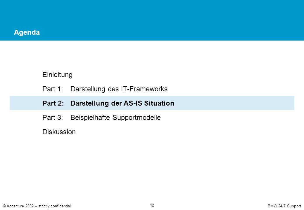 BMW 24/7 Support© Accenture 2002 – strictly confidential 12 Agenda Einleitung Part 1: Darstellung des IT-Frameworks Part 2: Darstellung der AS-IS Situation Part 3:Beispielhafte Supportmodelle Diskussion