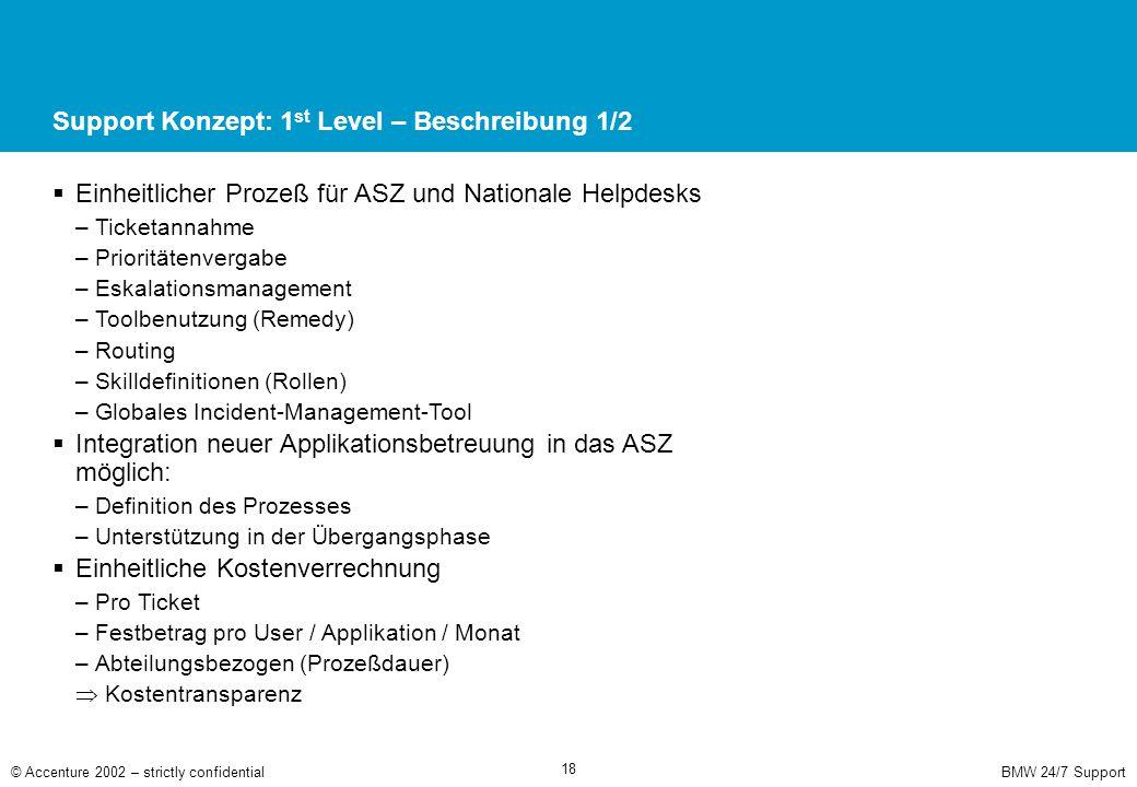BMW 24/7 Support© Accenture 2002 – strictly confidential 18 Support Konzept: 1 st Level – Beschreibung 1/2  Einheitlicher Prozeß für ASZ und National