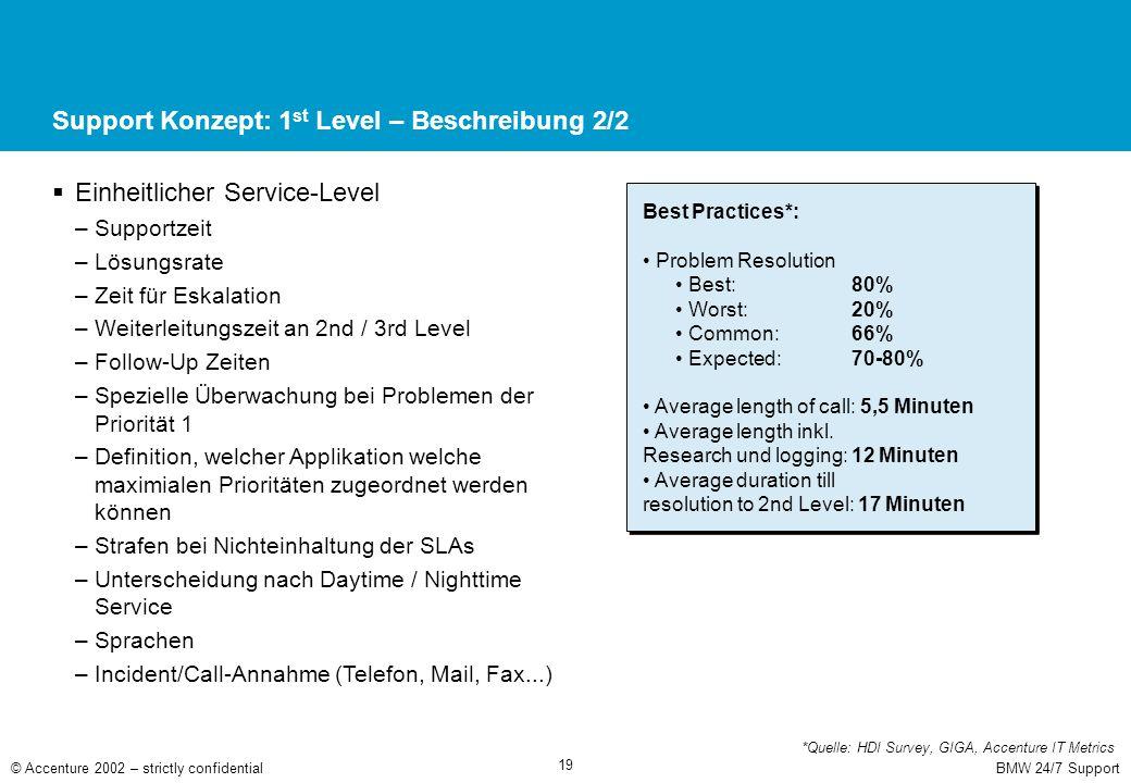 BMW 24/7 Support© Accenture 2002 – strictly confidential 19 Support Konzept: 1 st Level – Beschreibung 2/2  Einheitlicher Service-Level –Supportzeit