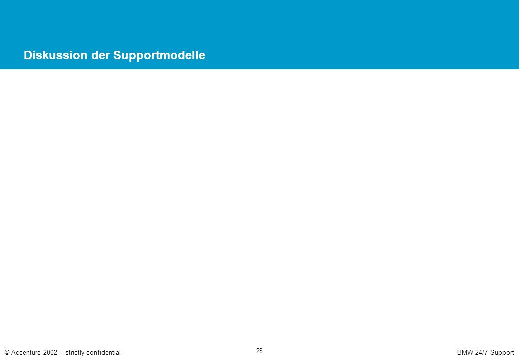 BMW 24/7 Support© Accenture 2002 – strictly confidential 28 Diskussion der Supportmodelle