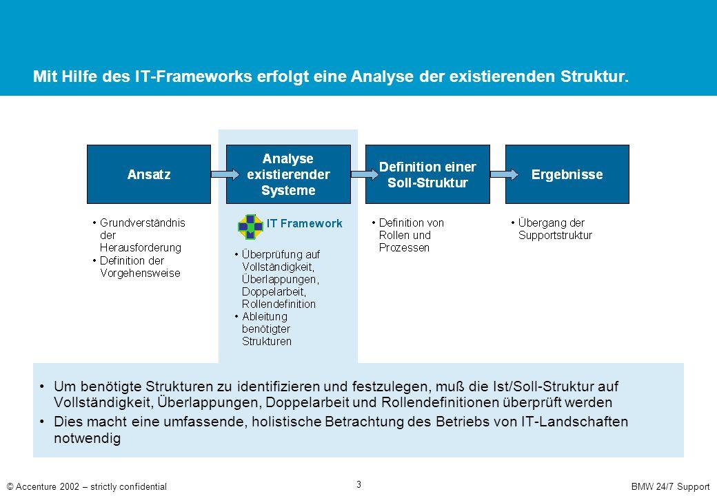 BMW 24/7 Support© Accenture 2002 – strictly confidential 3 Mit Hilfe des IT-Frameworks erfolgt eine Analyse der existierenden Struktur. Um benötigte S