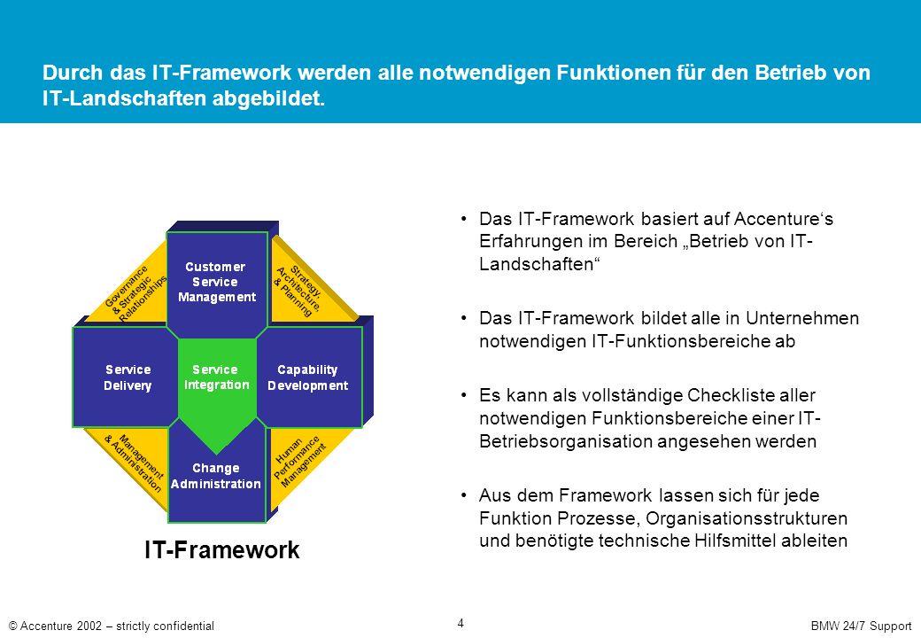 BMW 24/7 Support© Accenture 2002 – strictly confidential 15 Agenda Einleitung Part 1: Darstellung des IT-Frameworks Part 2: Darstellung der AS-IS Situation Part 3:Beispielhafte Supportmodelle Diskussion