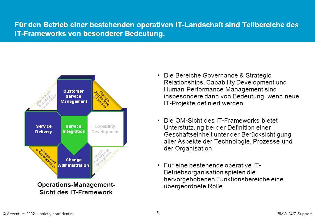 BMW 24/7 Support© Accenture 2002 – strictly confidential 5 Für den Betrieb einer bestehenden operativen IT-Landschaft sind Teilbereiche des IT-Framewo