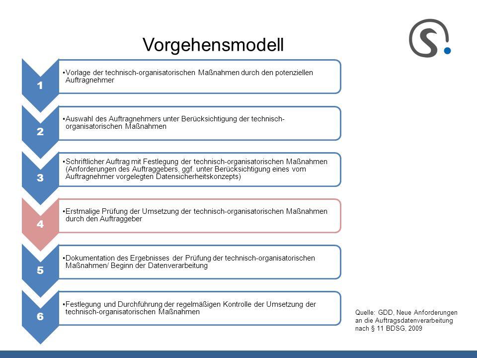 Vorgehensmodell 1 Vorlage der technisch-organisatorischen Maßnahmen durch den potenziellen Auftragnehmer 2 Auswahl des Auftragnehmers unter Berücksich