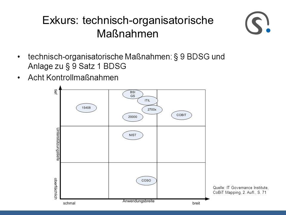 Exkurs: technisch-organisatorische Maßnahmen technisch-organisatorische Maßnahmen: § 9 BDSG und Anlage zu § 9 Satz 1 BDSG Acht Kontrollmaßnahmen Quell