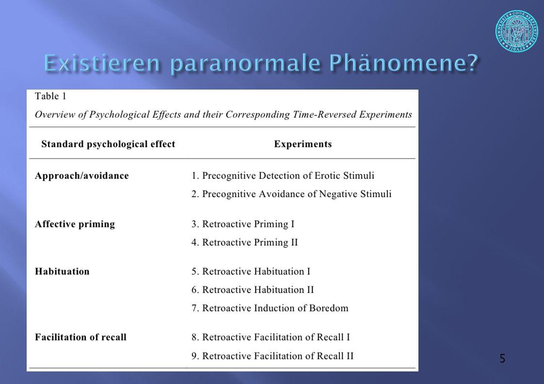 36  Entgegen den Behauptungen ist das keine Meta- Analyse der Post-Bem (2011)-Ära, die von Kritikern und Befürwortern durchgeführt wurden, sondern es werden viele Studien von Parapsychologen, die davor durchgeführt wurden, inkludiert.