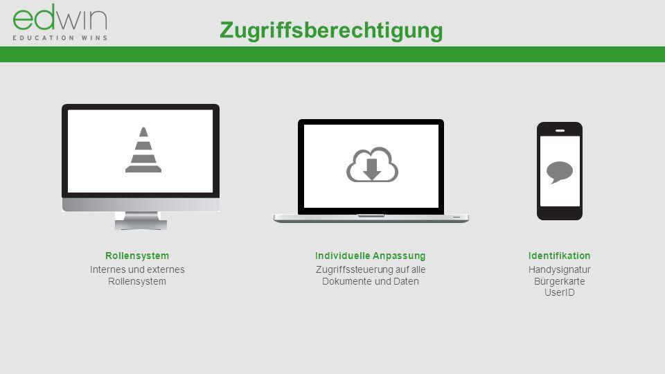 Zugriffsberechtigung Rollensystem Internes und externes Rollensystem Identifikation Handysignatur Bürgerkarte UserID Individuelle Anpassung Zugriffssteuerung auf alle Dokumente und Daten