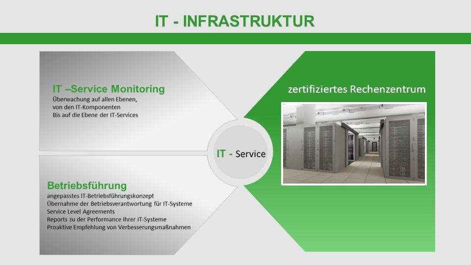 IT - INFRASTRUKTUR zertifiziertes Rechenzentrum