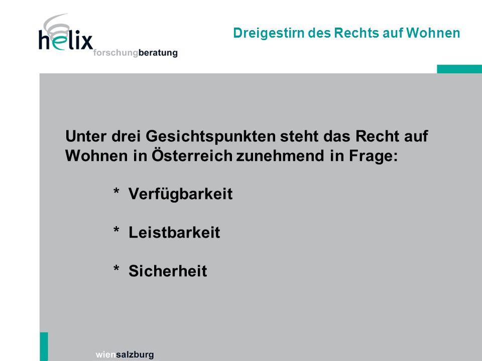 Unter drei Gesichtspunkten steht das Recht auf Wohnen in Österreich zunehmend in Frage: * Verfügbarkeit * Leistbarkeit * Sicherheit Dreigestirn des Re