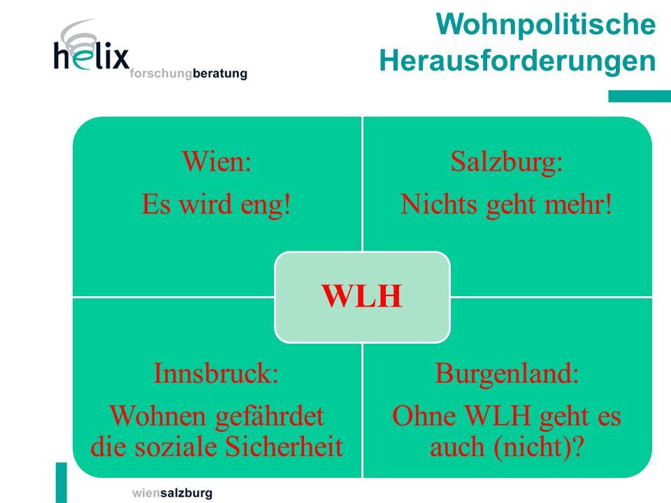 Wohnpolitische Herausforderungen Wien: Es wird eng! Salzburg: Nichts geht mehr! Innsbruck: Wohnen gefährdet die soziale Sicherheit Burgenland: Ohne WL