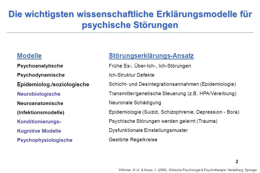 Wittchen, H.-U. & Hoyer, J. (2006). Klinische Psychologie & Psychotherapie. Heidelberg: Springer. 2 Die wichtigsten wissenschaftliche Erklärungsmodell