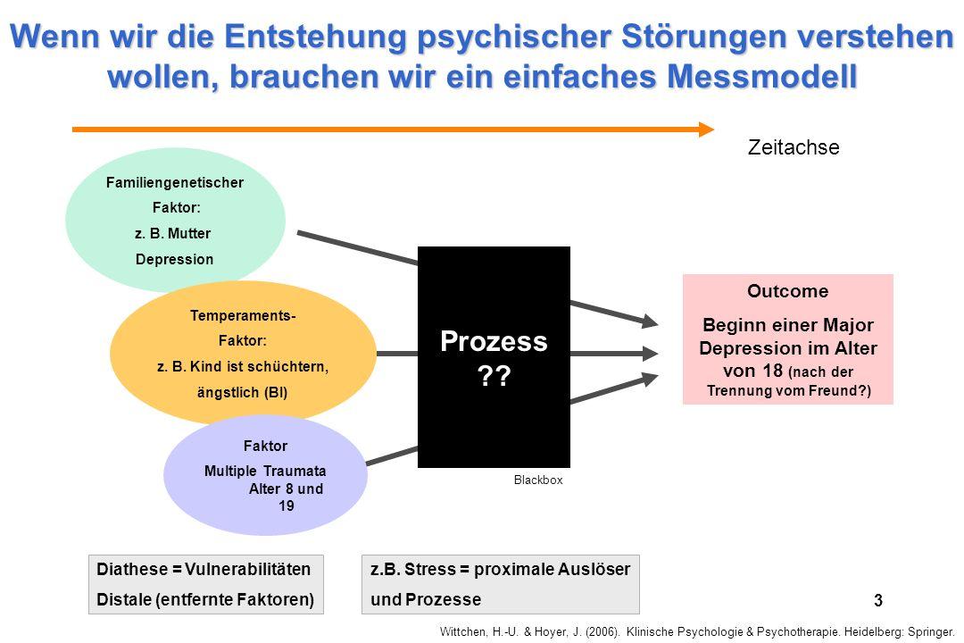 Wittchen, H.-U. & Hoyer, J. (2006). Klinische Psychologie & Psychotherapie. Heidelberg: Springer. 3 Wenn wir die Entstehung psychischer Störungen vers