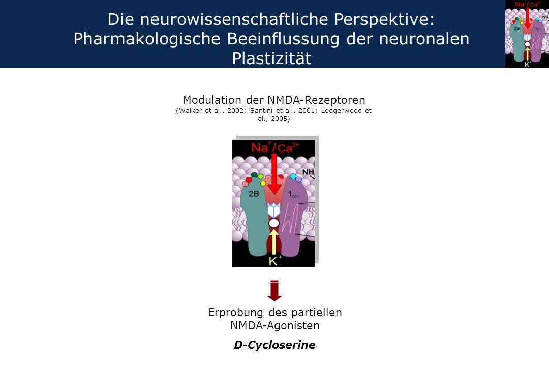 Modulation der NMDA-Rezeptoren (Walker et al., 2002; Santini et al., 2001; Ledgerwood et al., 2005) Erprobung des partiellen NMDA-Agonisten D-Cycloser