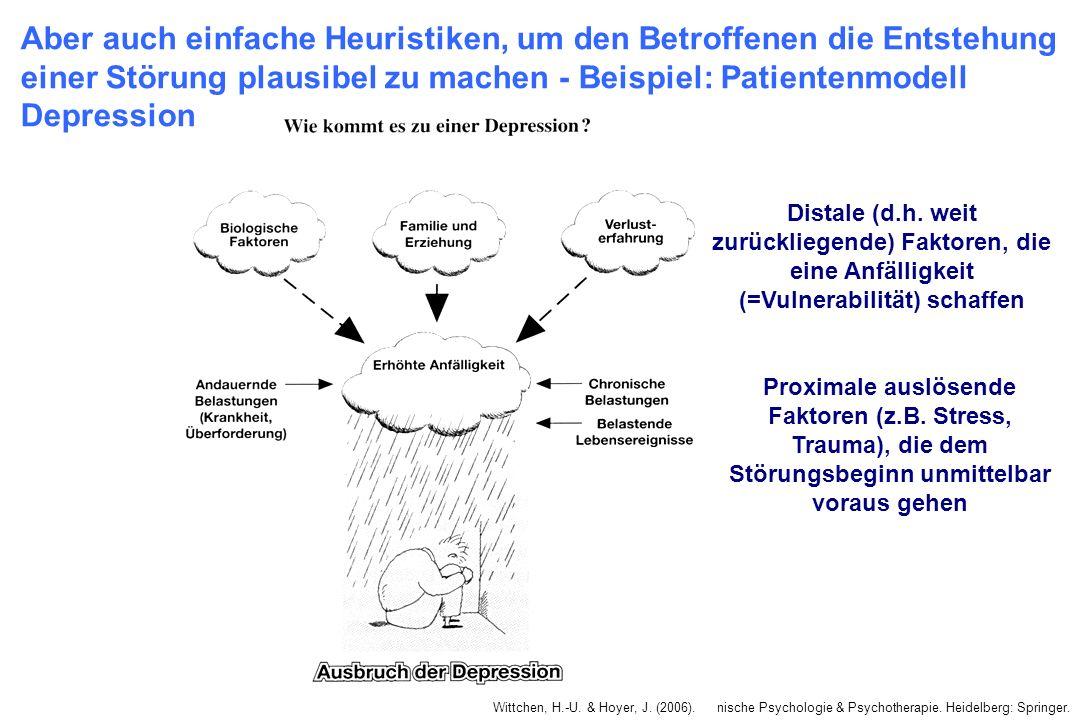 Wittchen, H.-U. & Hoyer, J. (2006). Klinische Psychologie & Psychotherapie. Heidelberg: Springer. Was wissen wir über die Ätiologie von Depressionen?
