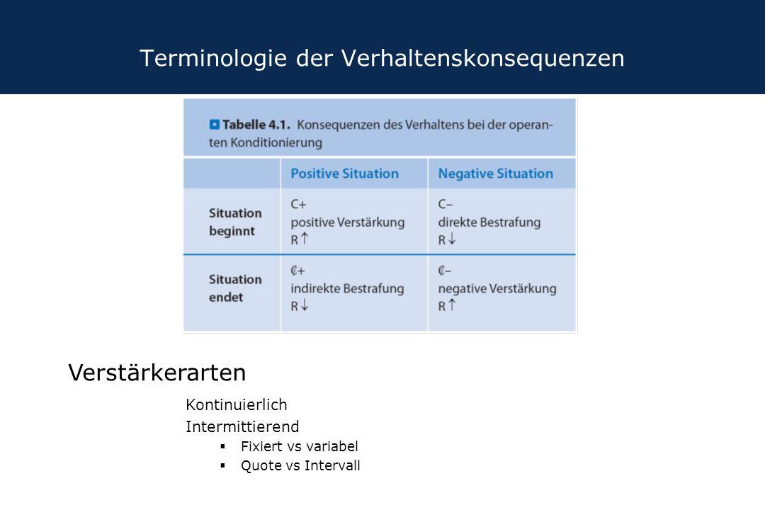 Terminologie der Verhaltenskonsequenzen Verstärkerarten Kontinuierlich Intermittierend  Fixiert vs variabel  Quote vs Intervall