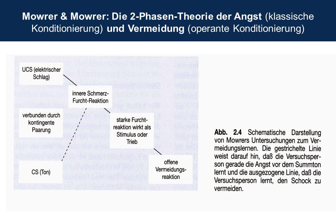 Mowrer & Mowrer: Die 2-Phasen-Theorie der Angst (klassische Konditionierung) und Vermeidung (operante Konditionierung)