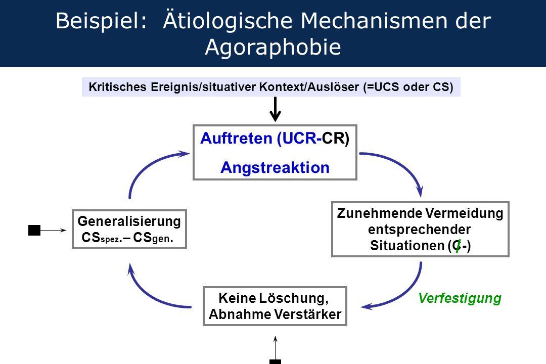 Beispiel: Ätiologische Mechanismen der Agoraphobie Kritisches Ereignis/situativer Kontext/Auslöser (=UCS oder CS) Generalisierung CS spez.– CS gen. Ke
