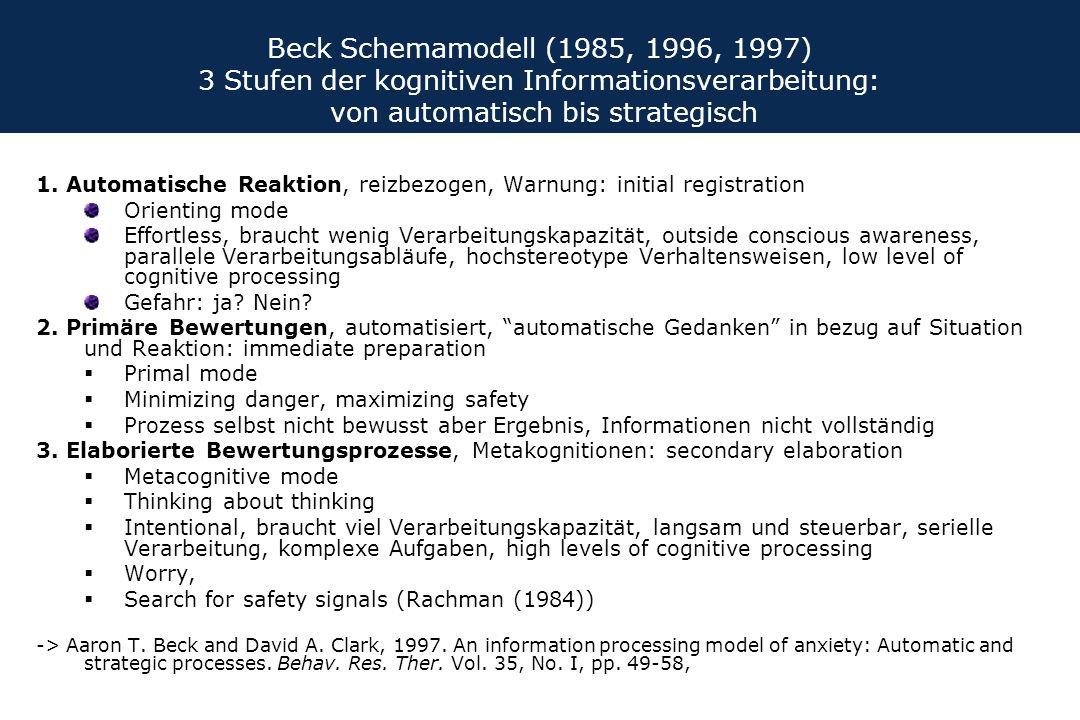 Beck Schemamodell (1985, 1996, 1997) 3 Stufen der kognitiven Informationsverarbeitung: von automatisch bis strategisch 1. Automatische Reaktion, reizb