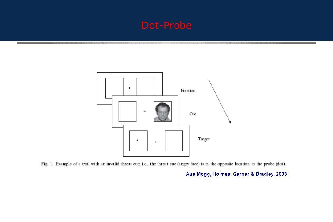 Dot-Probe Aus Mogg, Holmes, Garner & Bradley, 2008