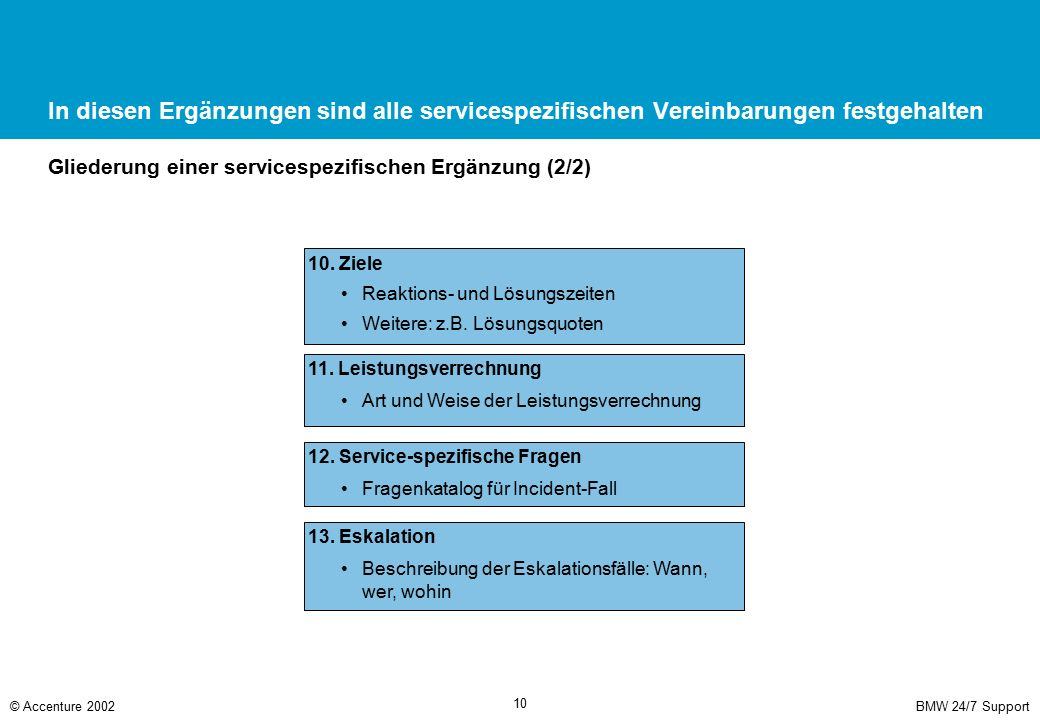 BMW 24/7 Support© Accenture 2002 10 In diesen Ergänzungen sind alle servicespezifischen Vereinbarungen festgehalten 12. Service-spezifische Fragen Fra