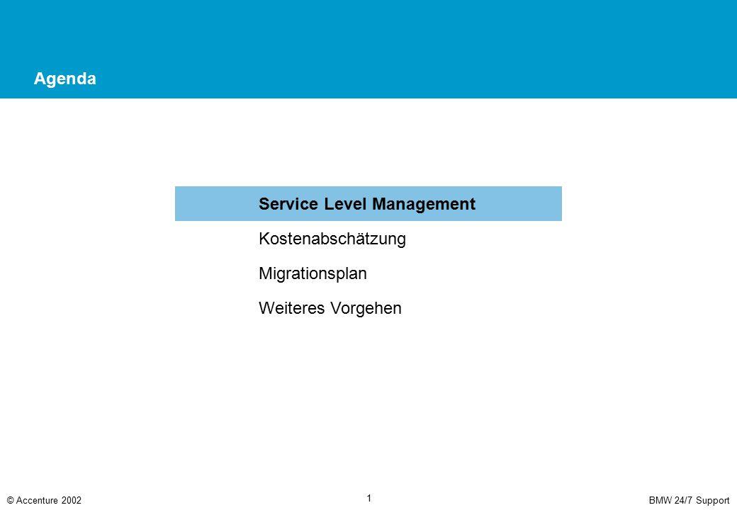 BMW 24/7 Support© Accenture 2002 1 Agenda Service Level Management Kostenabschätzung Migrationsplan Weiteres Vorgehen