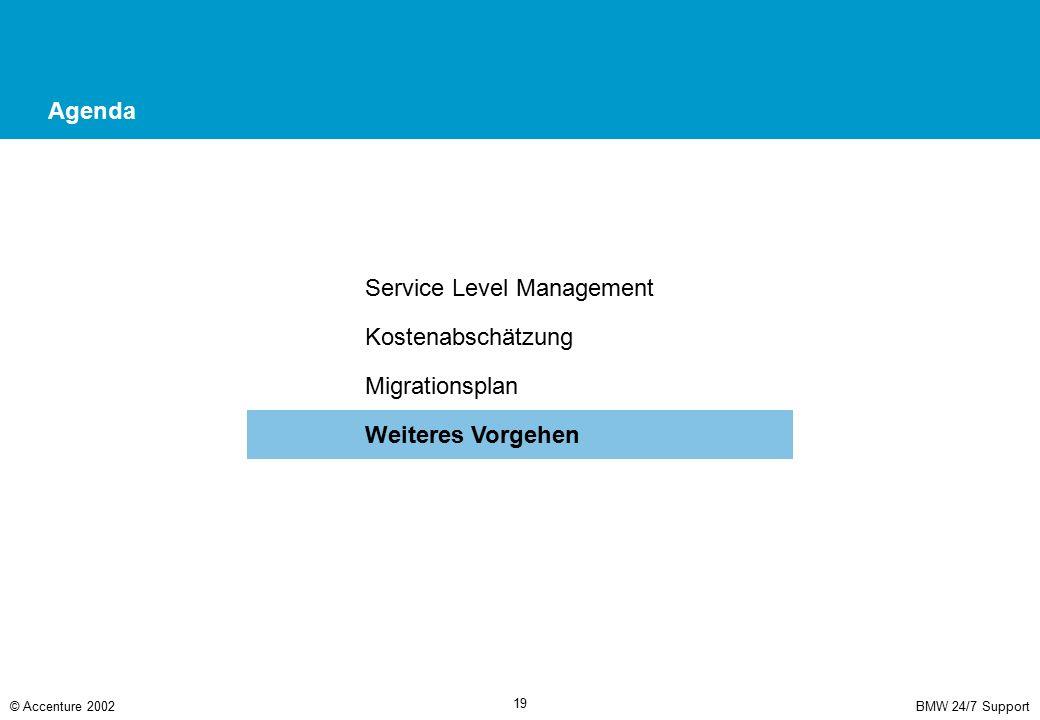 BMW 24/7 Support© Accenture 2002 19 Agenda Service Level Management Kostenabschätzung Migrationsplan Weiteres Vorgehen