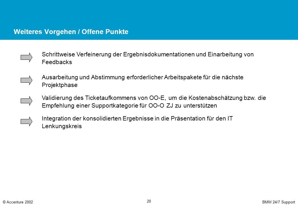 BMW 24/7 Support© Accenture 2002 20 Weiteres Vorgehen / Offene Punkte Schrittweise Verfeinerung der Ergebnisdokumentationen und Einarbeitung von Feedb