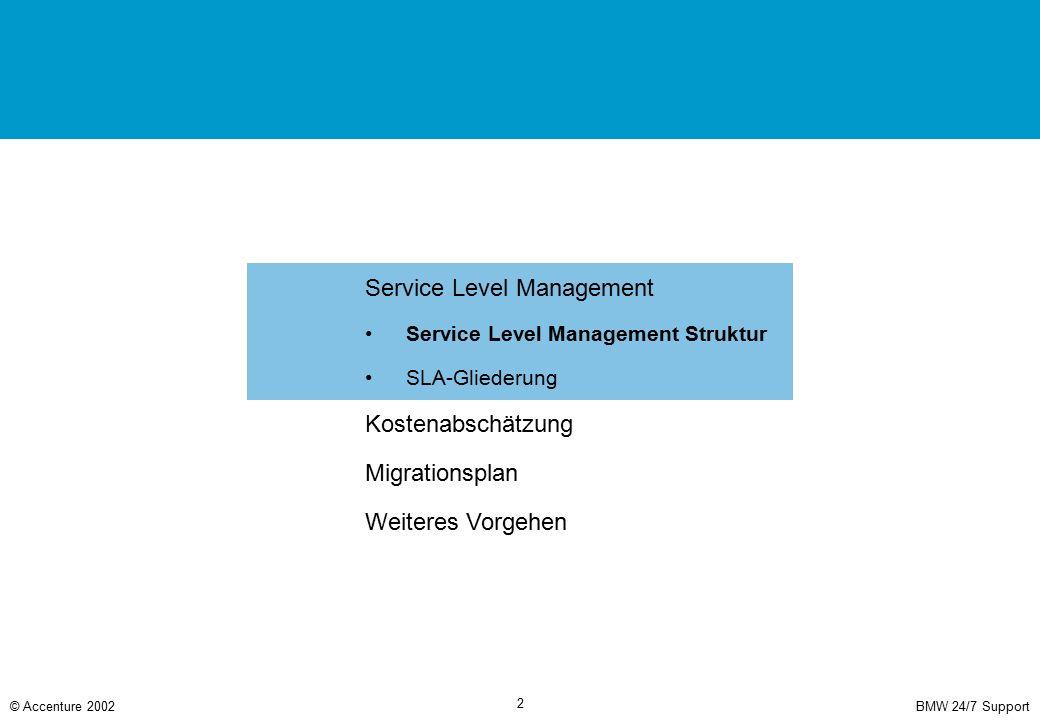 BMW 24/7 Support© Accenture 2002 2 Service Level Management Service Level Management Struktur SLA-Gliederung Kostenabschätzung Migrationsplan Weiteres