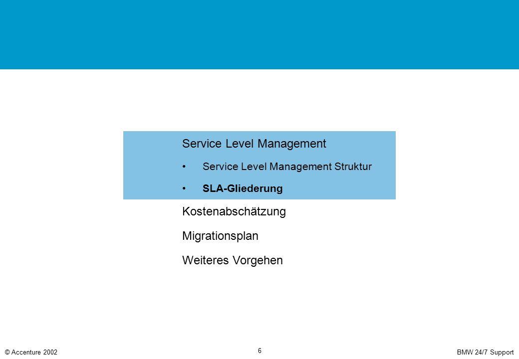 BMW 24/7 Support© Accenture 2002 6 Service Level Management Service Level Management Struktur SLA-Gliederung Kostenabschätzung Migrationsplan Weiteres