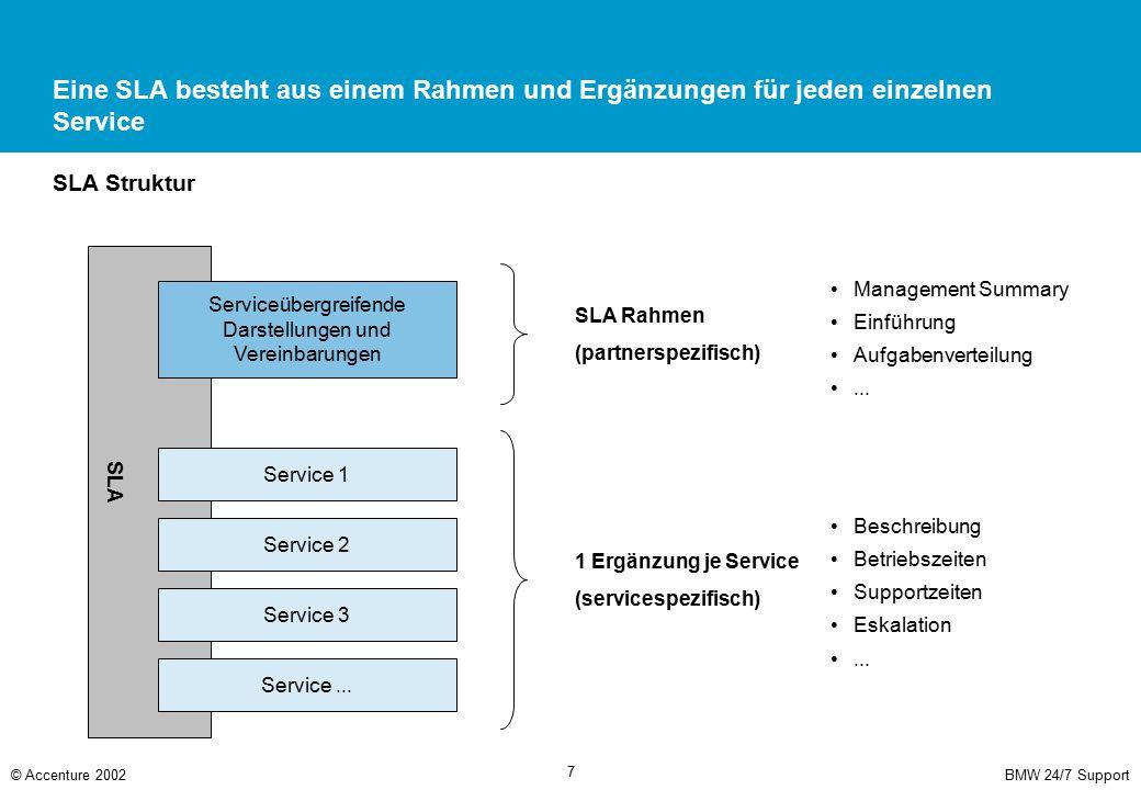 BMW 24/7 Support© Accenture 2002 7 Eine SLA besteht aus einem Rahmen und Ergänzungen für jeden einzelnen Service SLA Struktur Serviceübergreifende Dar