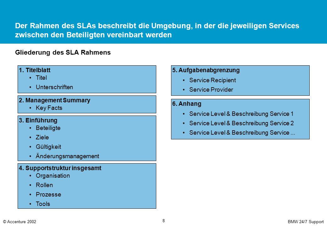 BMW 24/7 Support© Accenture 2002 8 Der Rahmen des SLAs beschreibt die Umgebung, in der die jeweiligen Services zwischen den Beteiligten vereinbart wer