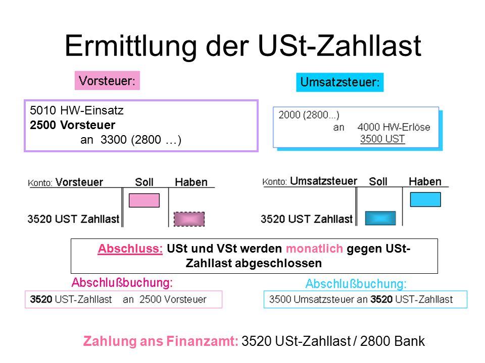 Ermittlung der USt-Zahllast Zahlung ans Finanzamt: 3520 USt-Zahllast / 2800 Bank Abschluss: USt und VSt werden monatlich gegen USt- Zahllast abgeschlo