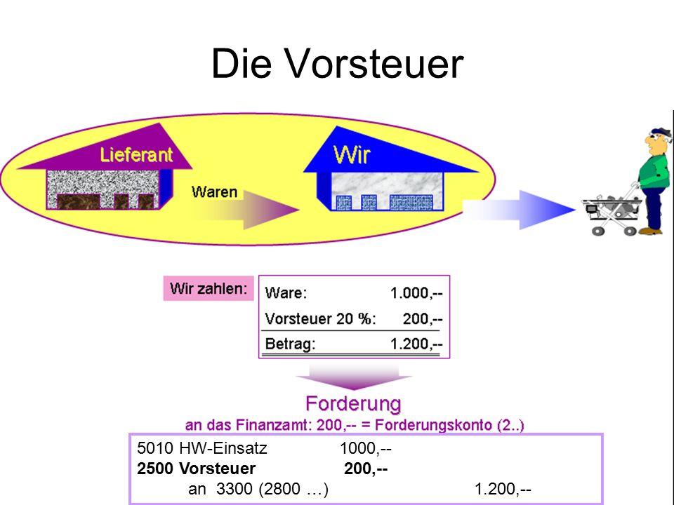 Die Vorsteuer 5010 HW-Einsatz1000,-- 2500 Vorsteuer 200,-- an 3300 (2800 …)1.200,--