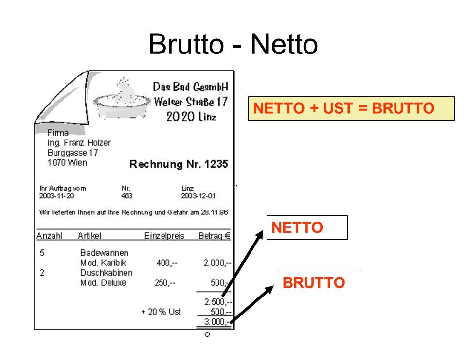 Brutto - Netto NETTO BRUTTO NETTO + UST = BRUTTO