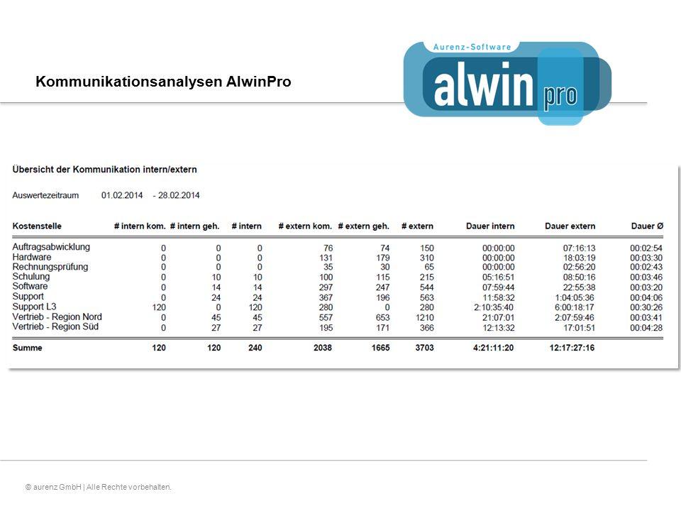 14© aurenz GmbH | Alle Rechte vorbehalten. Kommunikationsanalysen AlwinPro