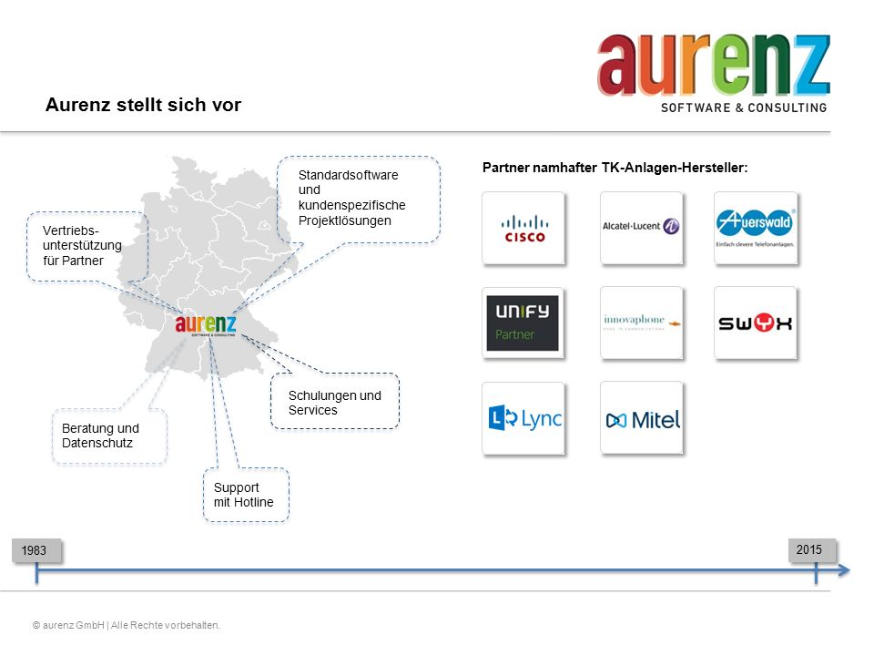 2© aurenz GmbH | Alle Rechte vorbehalten. Aurenz stellt sich vor Partner namhafter TK-Anlagen-Hersteller: 1983 2015 Standardsoftware und kundenspezifi
