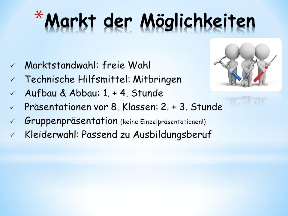 Marktstandwahl: freie Wahl Technische Hilfsmittel: Mitbringen Aufbau & Abbau: 1. + 4. Stunde Präsentationen vor 8. Klassen: 2. + 3. Stunde Gruppenpräs